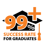 99% Graduation Rate